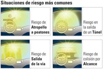f7d55a7e40 Gafas de sol para conducir - Todo Opticas